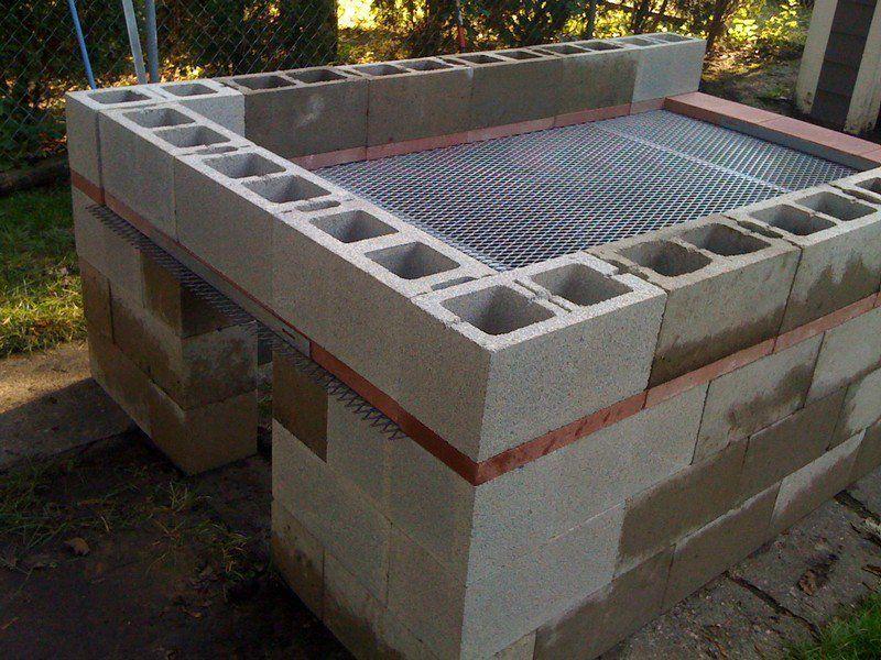 Cinder Block Pit Smoker Backyard Bbq Pit Brick Bbq Bbq Pit