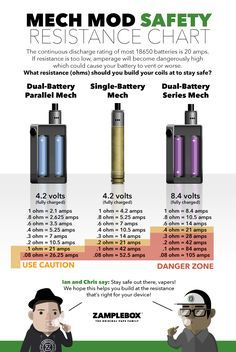 Mech mod safety resistance chart by zamplebox e cigs vapor mech mod safety resistance chart by zamplebox singularity vapes provide smooth vaping liquids at budget prices greentooth Gallery
