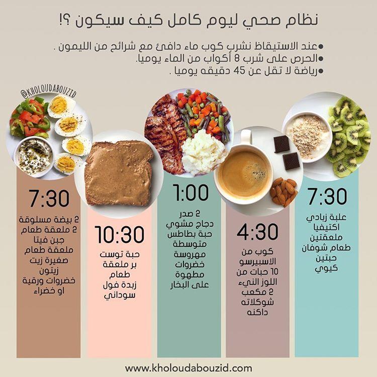 L O D Y خلود أبوزيد On Instagram السلام عليكم ورحمة الله وبركاته ثبت لكم هايلايت جديد اسمه انظم Health Facts Food Healty Food Health Fitness Food