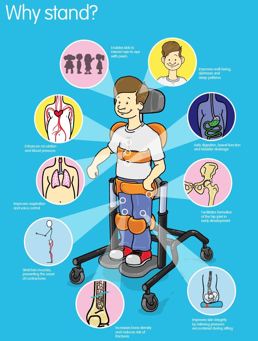 Equipment pediatric physical therapy - Leckey Has Created A Very Easy To Read Pdf Describing The Benefits Of Standing Http Adaptive Equipmentphysical