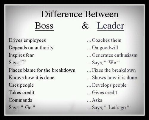 Difference Between A Boss And A Leader Leadership Quotes Inspirational Quotes Leadership Traits