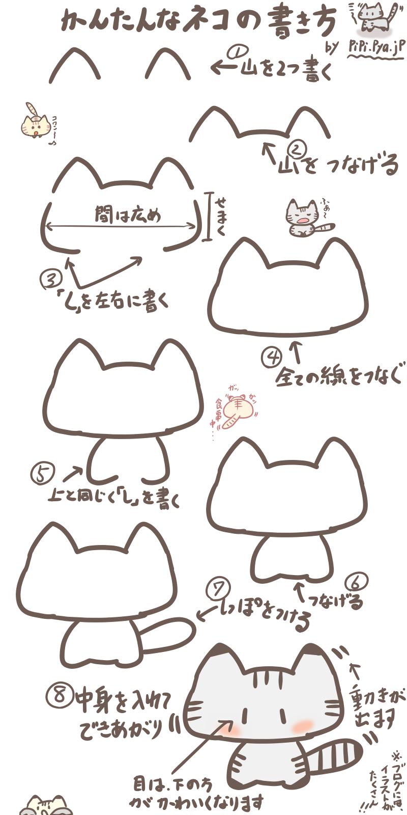 猫の描き方はぴぴで作っていたので、色合いを濃くしたものをこちらに掲載しました。猫のイラストをサラサラと描きたい時のポントとして、猫の耳から描き始めると