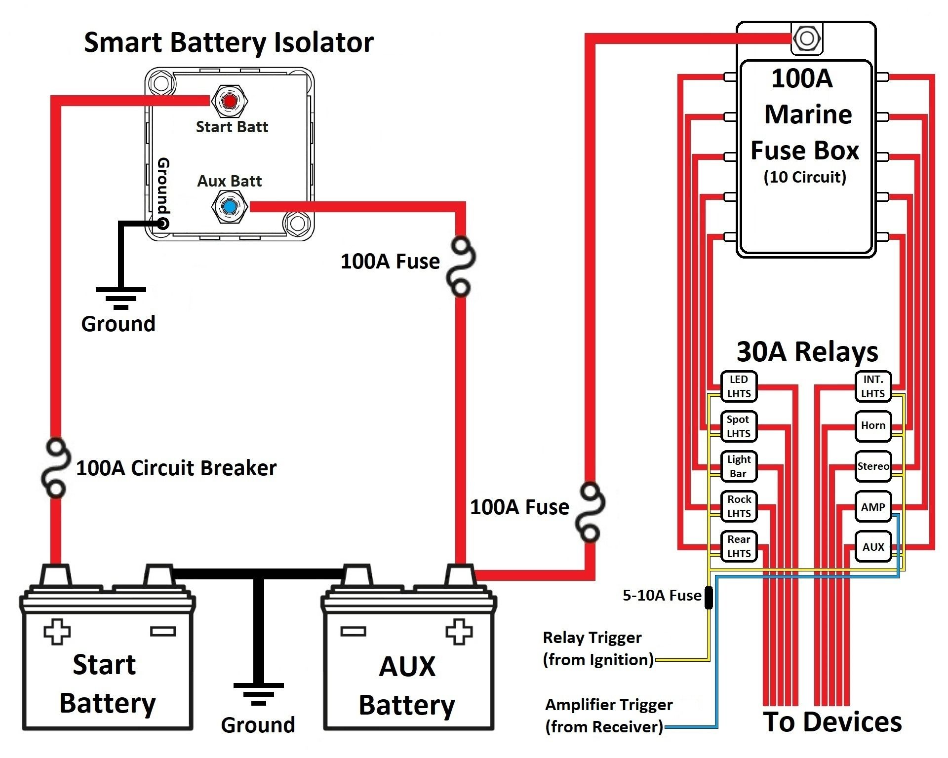 A Battery Isolator Wiring Diagram Is A Compacted Conventional Picture Representation Of A Electric Circuit It Show Boat Wiring Dual Battery Setup House Wiring