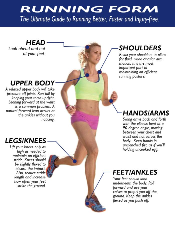 proper running form - Denmar.impulsar.co