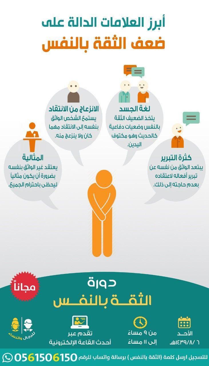Pin By Raqi Kadem On General Information And Knowledge Life Skills Activities Intellegence Life Skills