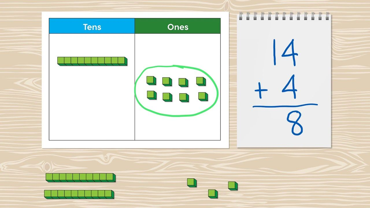 Addition To 20 Without Regrouping Base 10 Blocks And Place Value Chart Math Addition Games Place Value Chart Addition Words Addition without regrouping video