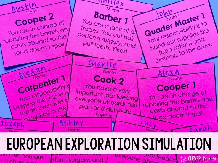 Age Of Exploration 2 Week Interactive Unit For Grades 5 8