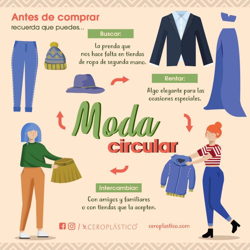 Ropa De Segunda Mano Infografia Google Search Clothes Teaching Fashion