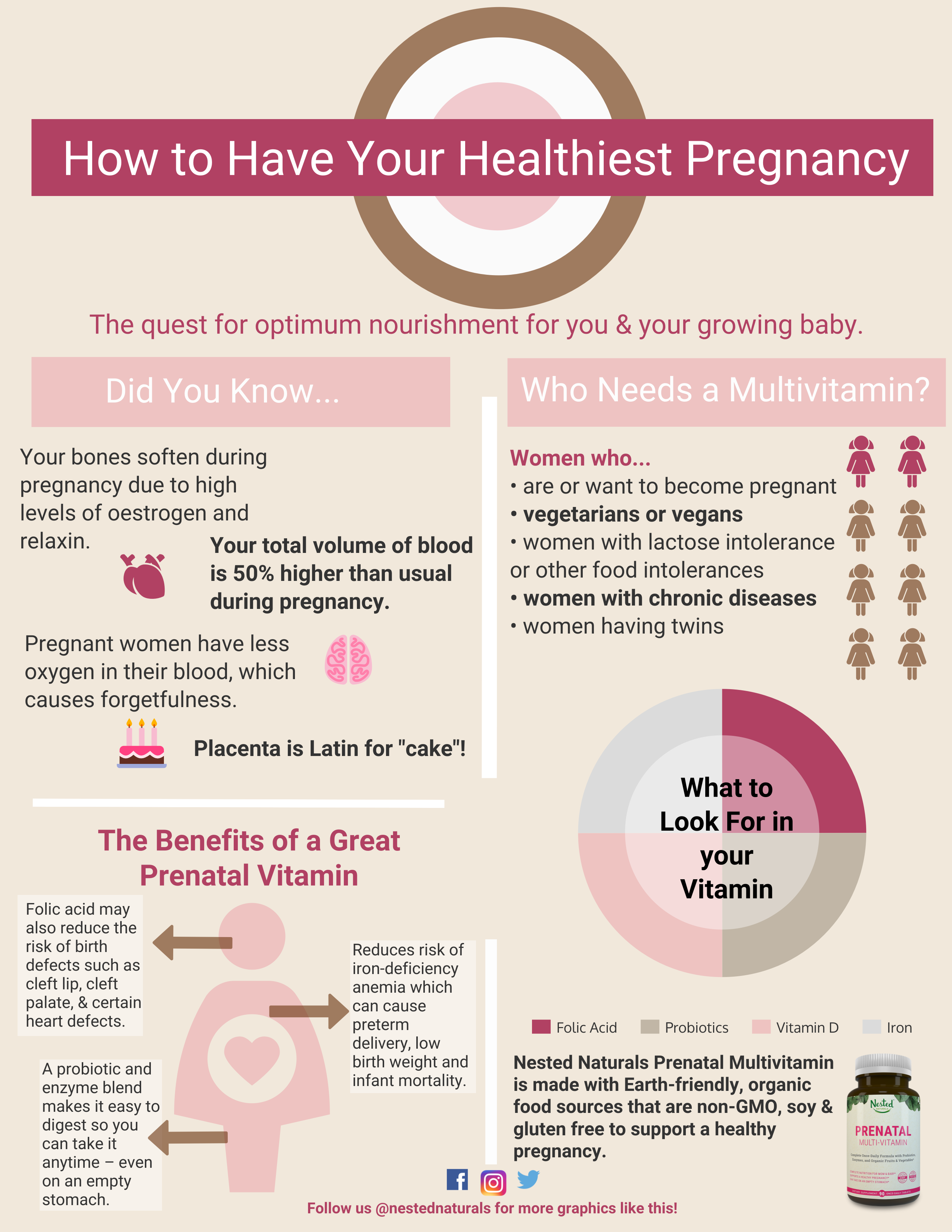 0e5e927f59052b0d06c3e18c2d7210da - How To Get Healthy Before Trying For A Baby