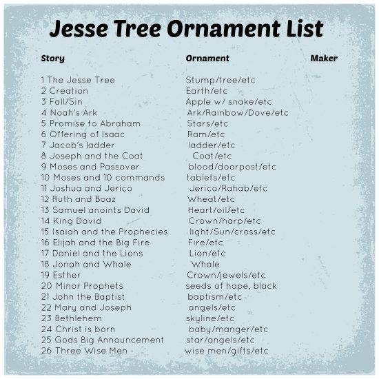 Jesse Tree Ornament List Jesse Tree Ornaments Jesse Tree Jesse Tree Advent