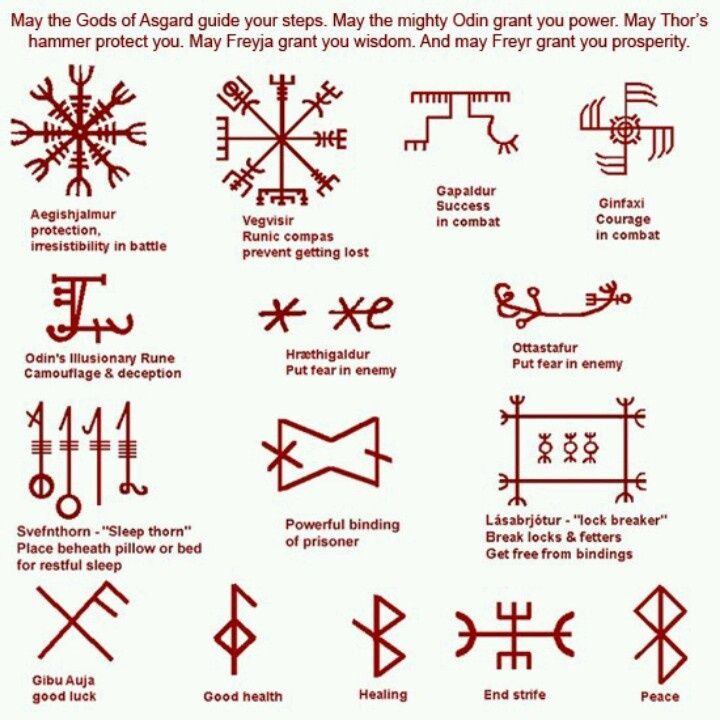 Alchemy Symbols Alchemy Symbols And Magical Sigils Symbols