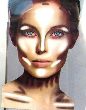 Makeup contouring and highlighting