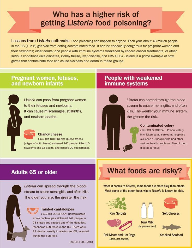 Cdc vitalsigns recipe for food safety infographics