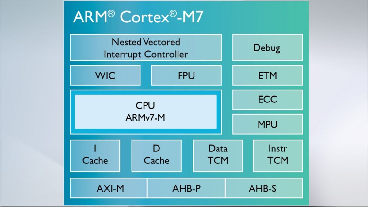 ARM introduces update to Cortex-M family | Internet of Things gets shot in the arm with new 32-bit models. Buying advice from the leading technology site