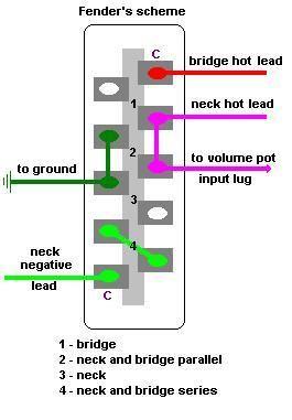 Telecaster 3 Way Wiring Diagram Hum Sing - Free Download Wiring Diagram