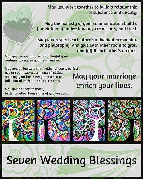 Jewish Seven Wedding Blessings