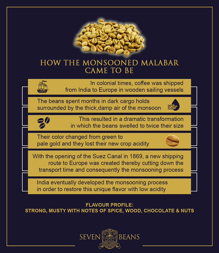 The story behind #MonsoonedMalabar