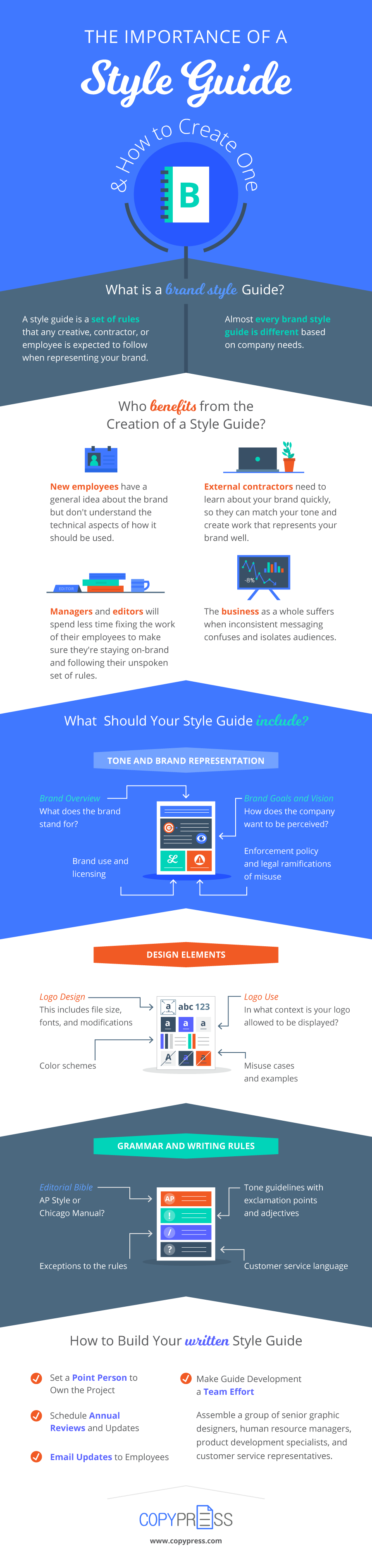 The Importance of a Style Guide for Branding - infographic
