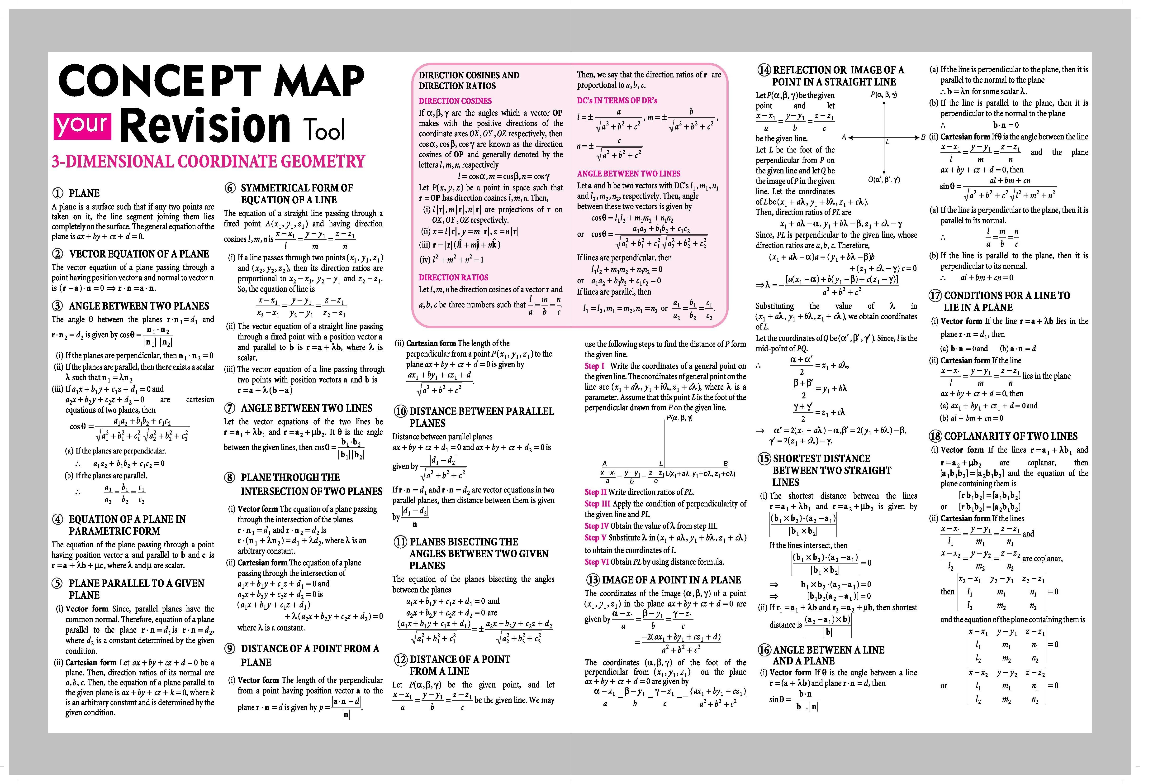 3d Coordinate Geometry Concept Map Your Revision Tool Arihant Mathematics Spectrum M Mathematics Education Mathematics Worksheets Studying Math [ 3300 x 4876 Pixel ]