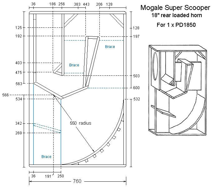 speaker plans for front load scoop speakers