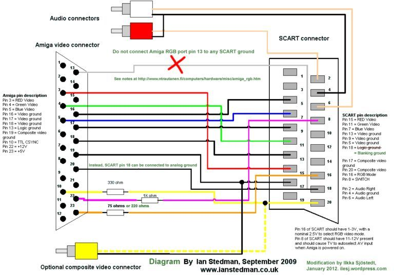 hdmi to vga wiring diagram diagrams schematics throughout