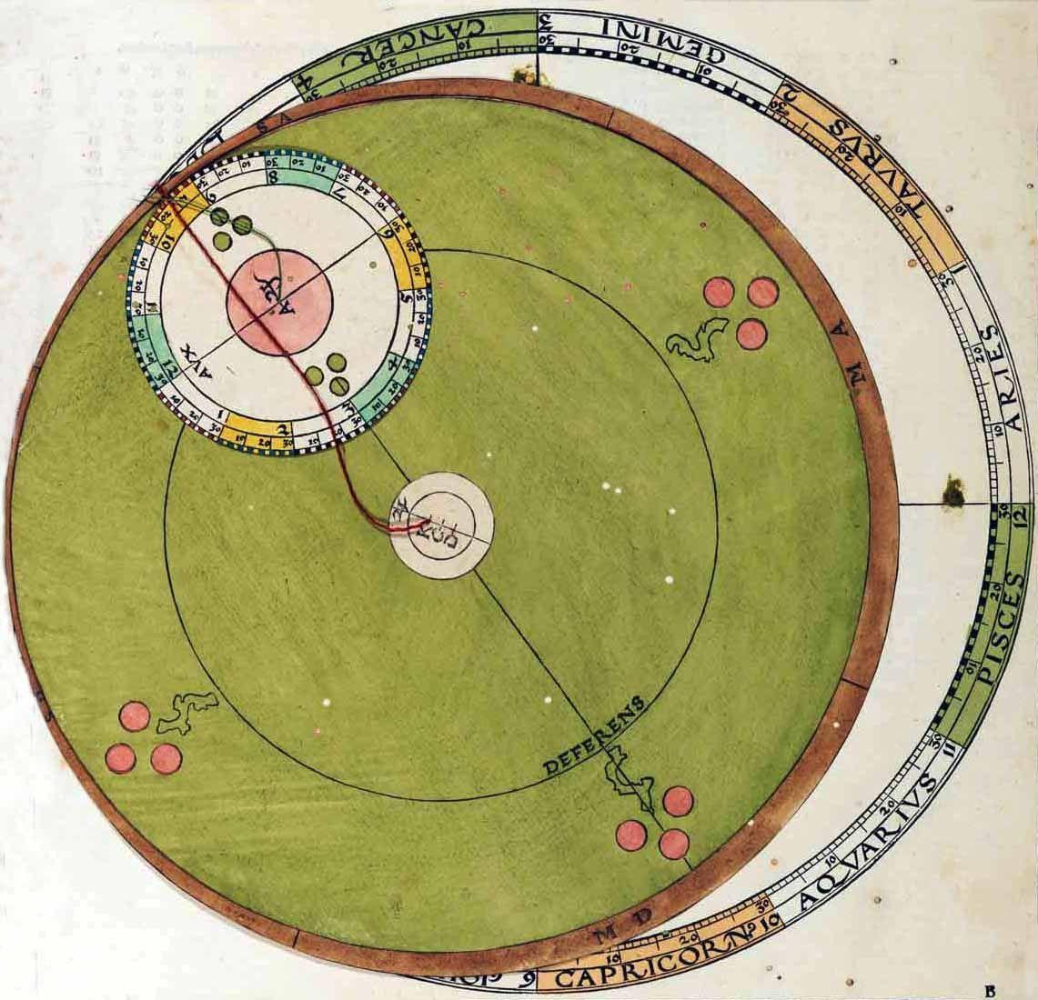 Johannes Schöner -Aeqvatorivm astronomicvm(1521).