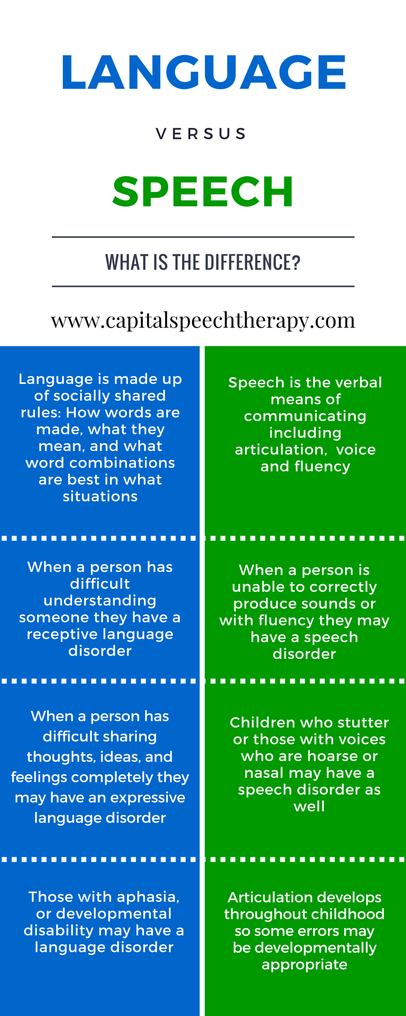 What Is The Difference Between Speech And Language Why Do Speech
