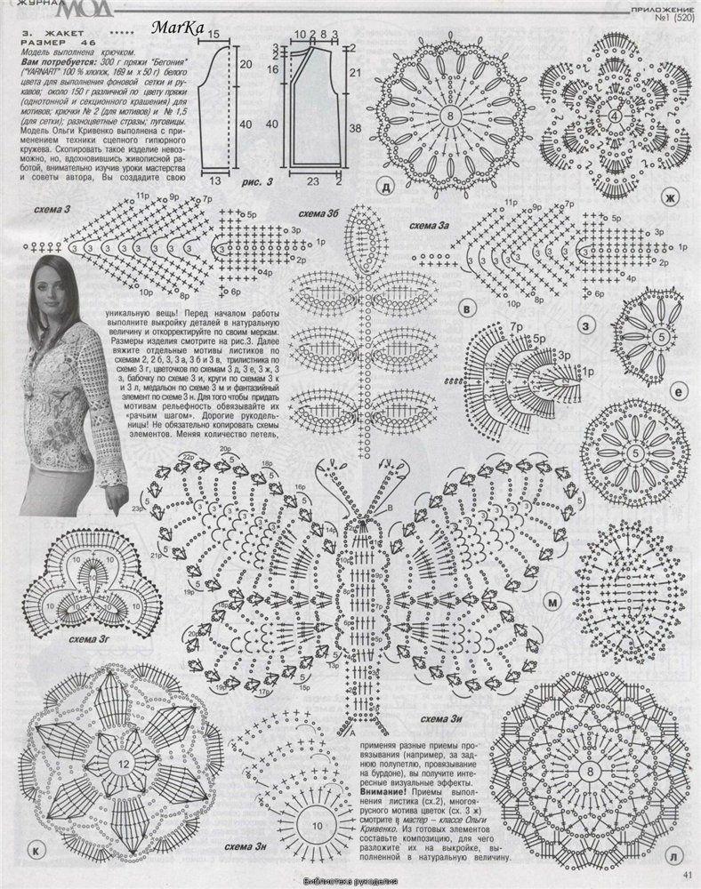 Free diagrams lace crochet fashion in crochet magazine make free diagrams lace crochet fashion in crochet magazine make handmade crochet craft ccuart Gallery