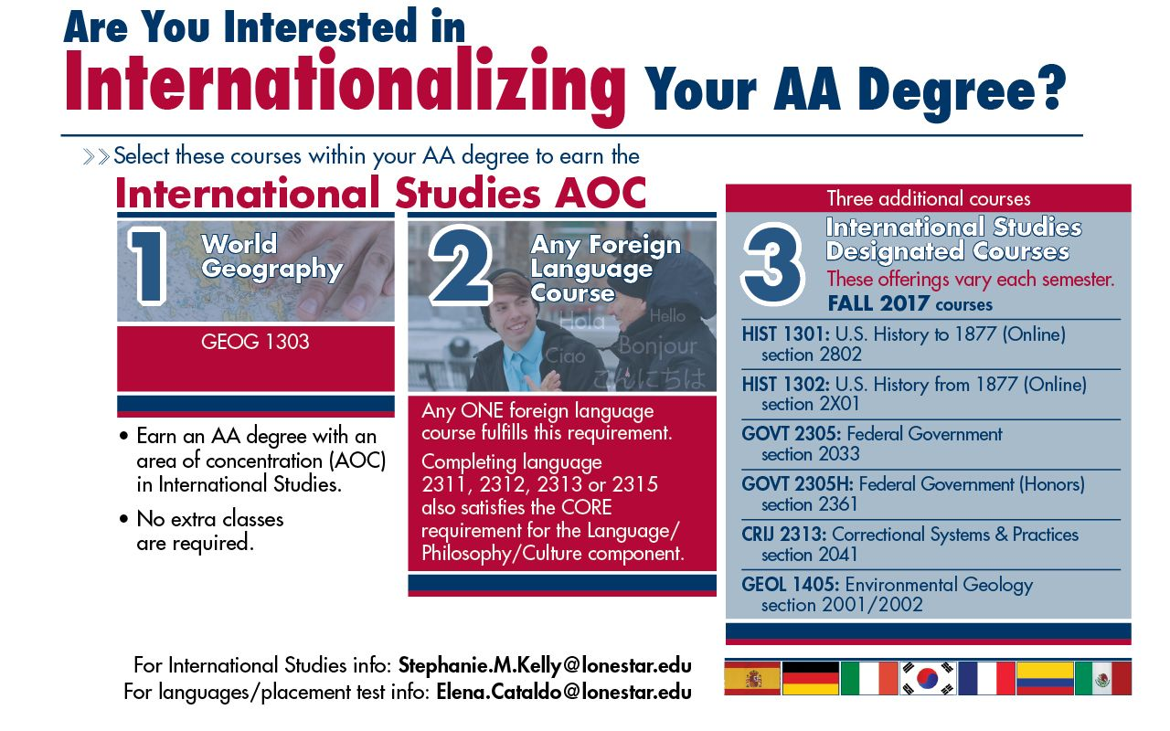 Are You Internationalizing Your AA Degree? Take a look at these courses at #LSCKingwood