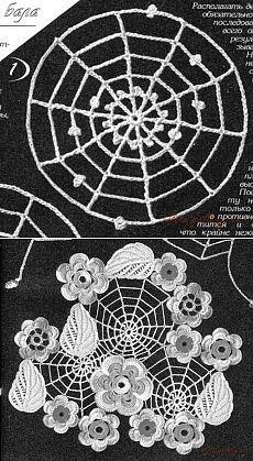 """爱尔兰花边花型 # 1:""""蛛网""""的应用 - 荷塘秀色的日志 - 网易博客"""
