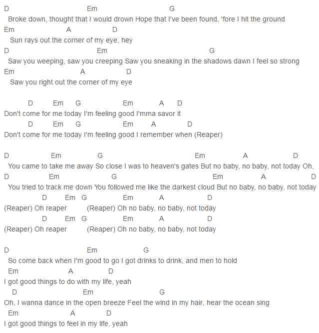 Sia - Reaper Chords Capo 4