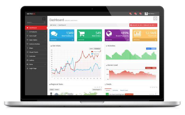 Metronic - Responsive Admin Dashboard Template by Keenthemes | ui ...
