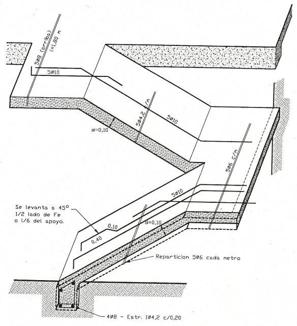 Escalera de 2 tramos ha tecnolog a pinterest for Escaleras 2 tramos