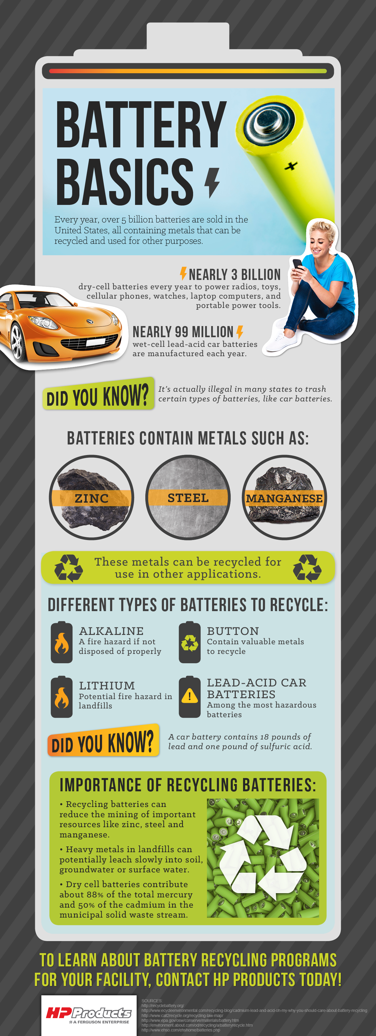 Alldiyideas Com Dreams Made Real Batteries Recycling Information Recycling