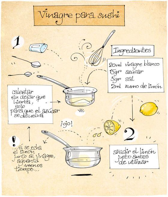 Cartoon Cooking Arroz para sushi  Sushi  Arroz para