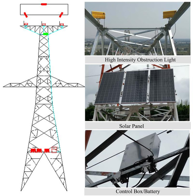 High Voltage Overhead Transmission Line Power Tower Solution Provider Icao Certificate High Intensity Aviation O In 2020 Warning Lights Transmission Line High Voltage