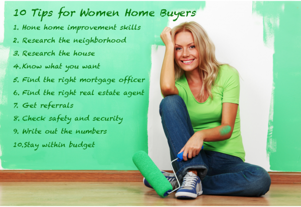 Tips for women #home buyers   | home tips | Home buying tips