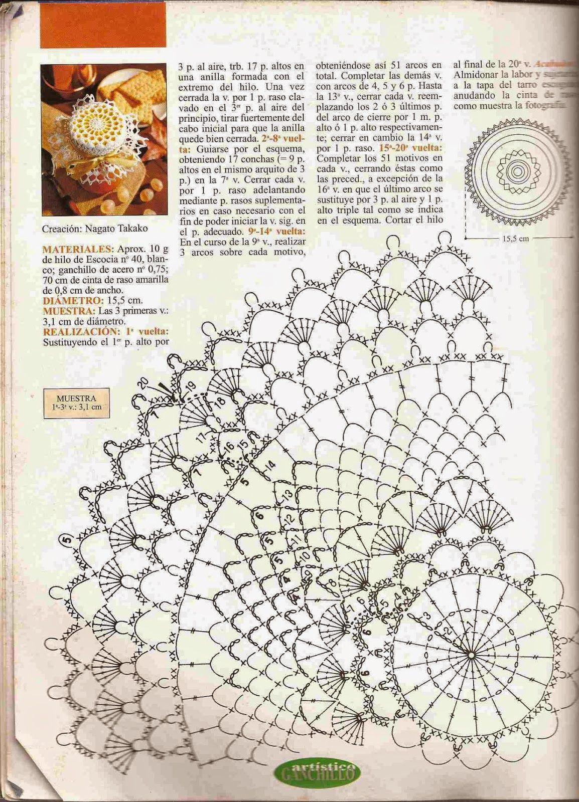 Patrón #84: Adorno para Frasco a Crochet \