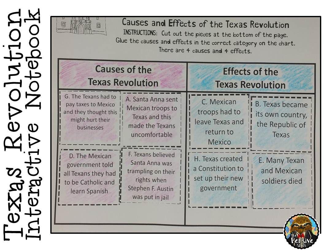 4th Grade Texas Revolution Amp Alamo Interactive Notebook