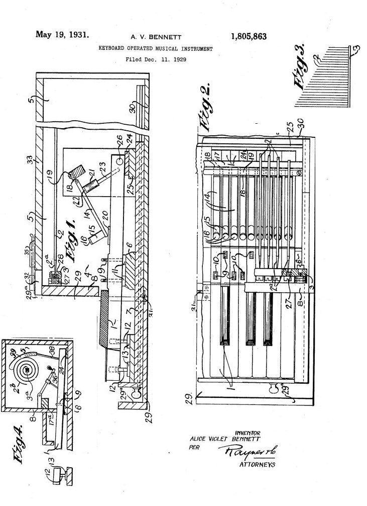 1931 Alice V Bennett Toy Piano Patent Us1805863 Keyboard Operated Musical Instrument With Thin Metal Rods Attached To A Met Toy Piano Diy Wall Art Metal Bar