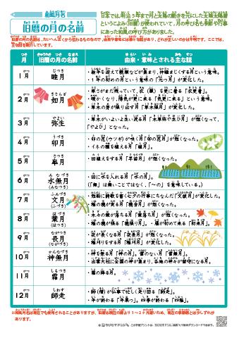 旧暦の月の名前 和風月名 学習ポスター 漢字練習 テスト 2020