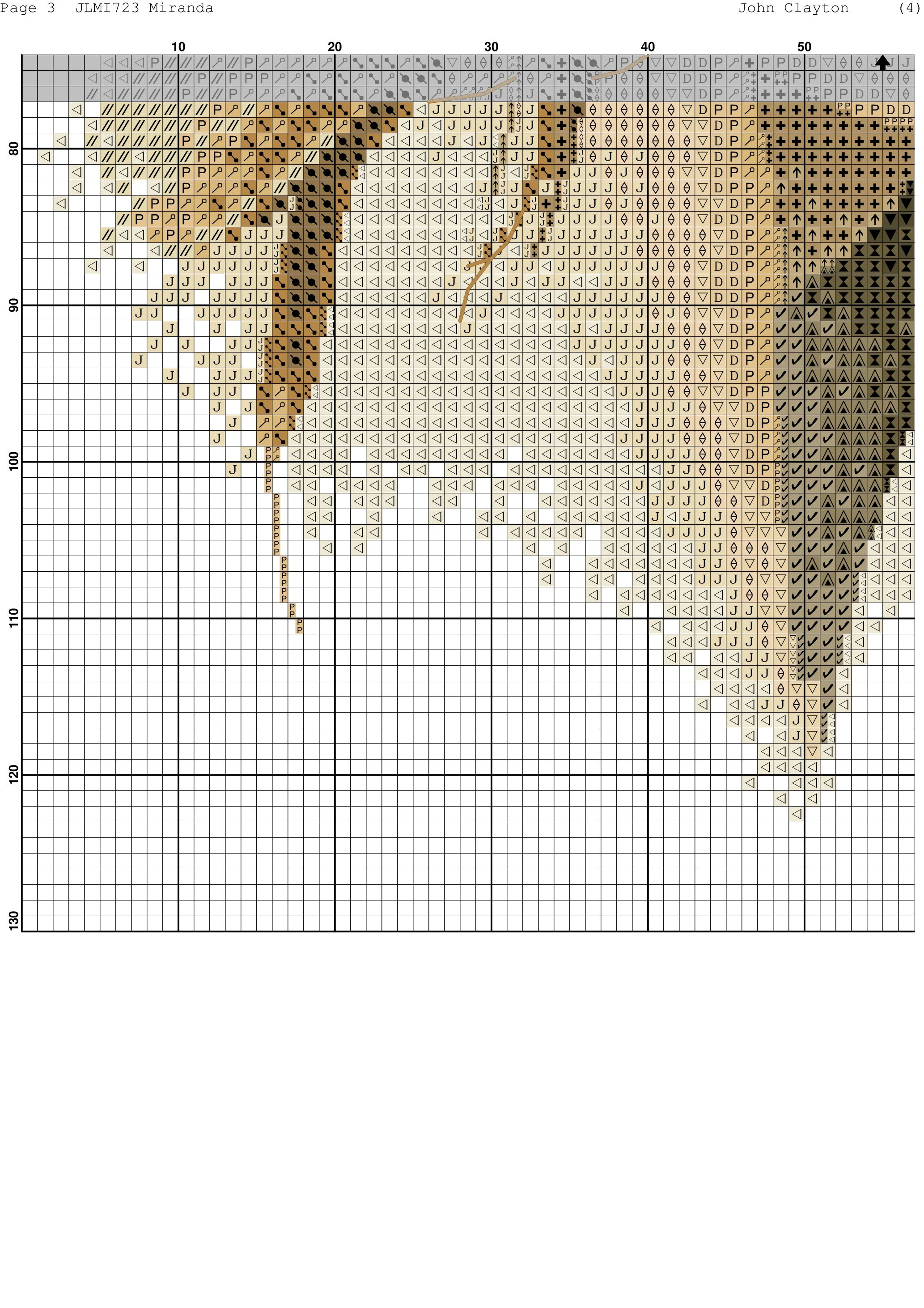 Pin von haydee blanco garcia auf punto de cruz cuadros | Pinterest