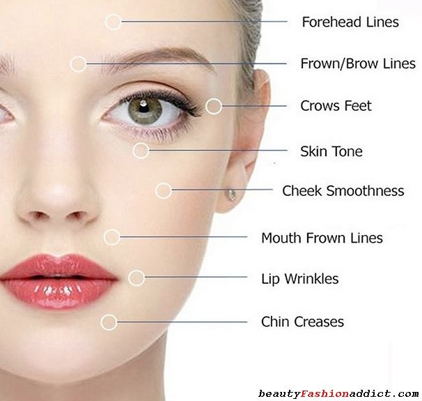 Benefits Of Using A Face Serum Beauty Fashion Addict Exposed Skin Care Lip Wrinkles Anti Wrinkle Remedies