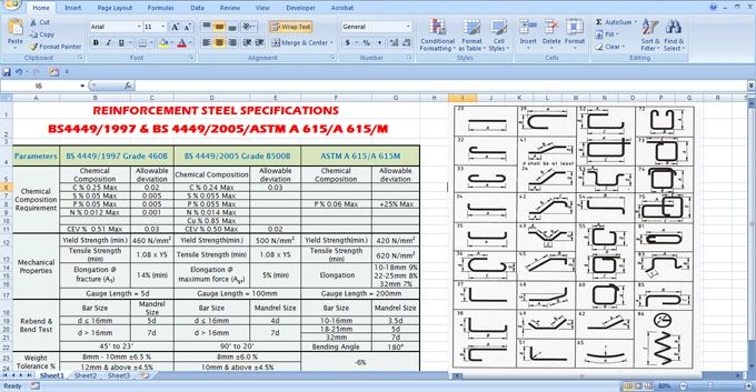 Download The Specifications For Reinforcement Steel