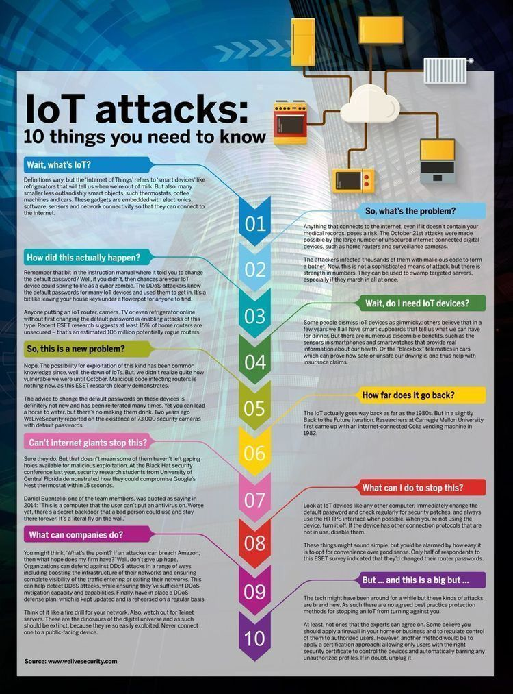 Iot Attacks Top 10 Things You Need To Know Iot En 2019