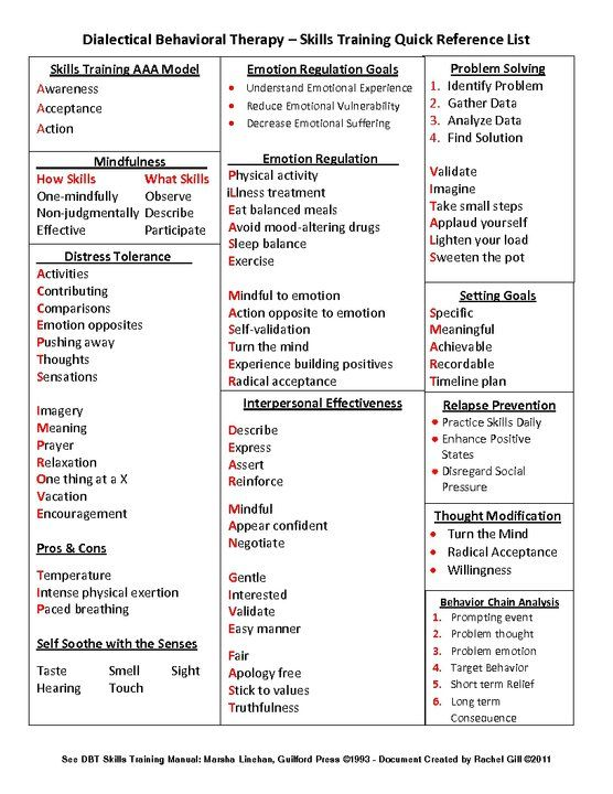 Hood River Dbt Turtle Dove Counseling Dbt Skills Poster