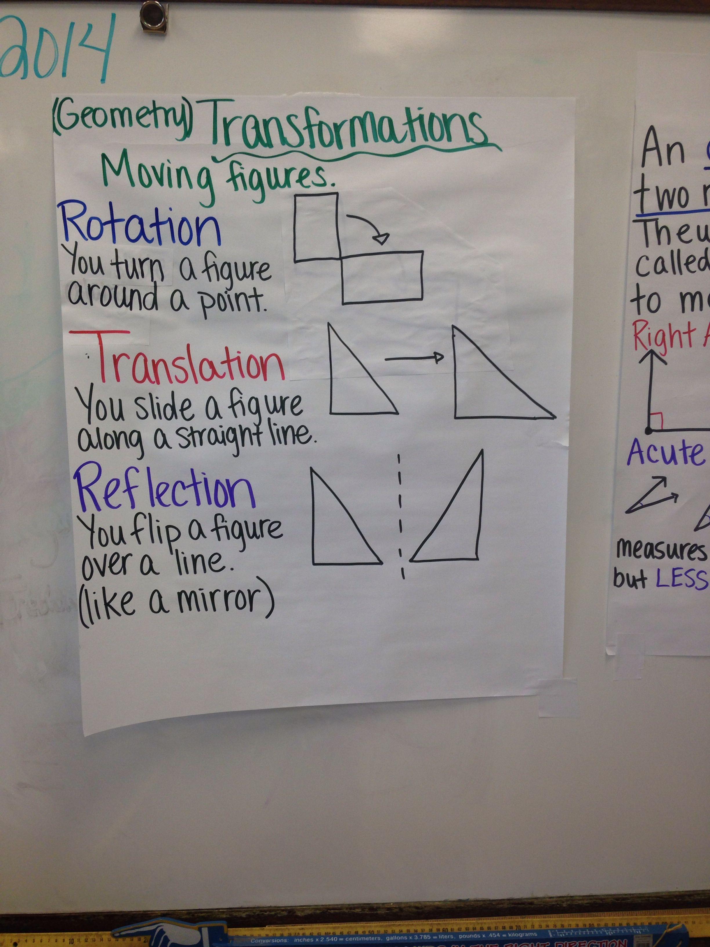 medium resolution of Pin by NubianEducator on Education 4th Grade Math and ELA   Reflection  math