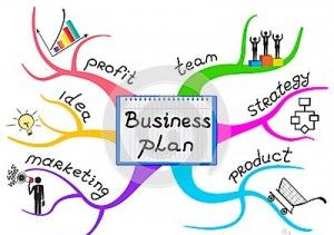 How To Write A Medical Marijuana Business Plan  Business Planning