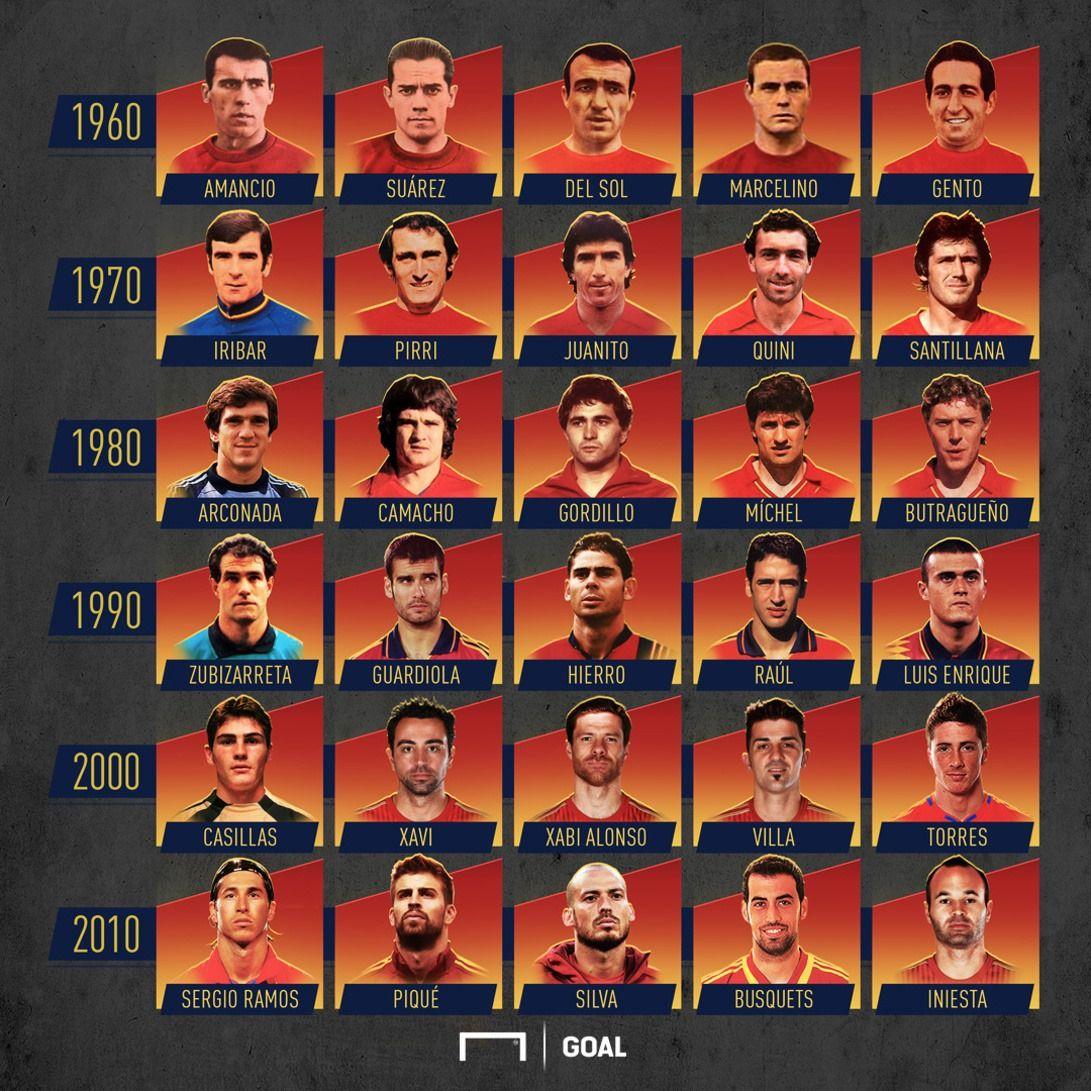 El Once ideal de futbolistas españoles en el chiringuito Popuhead. 0e6e446d86e198a8b4936aa554bcd1e6