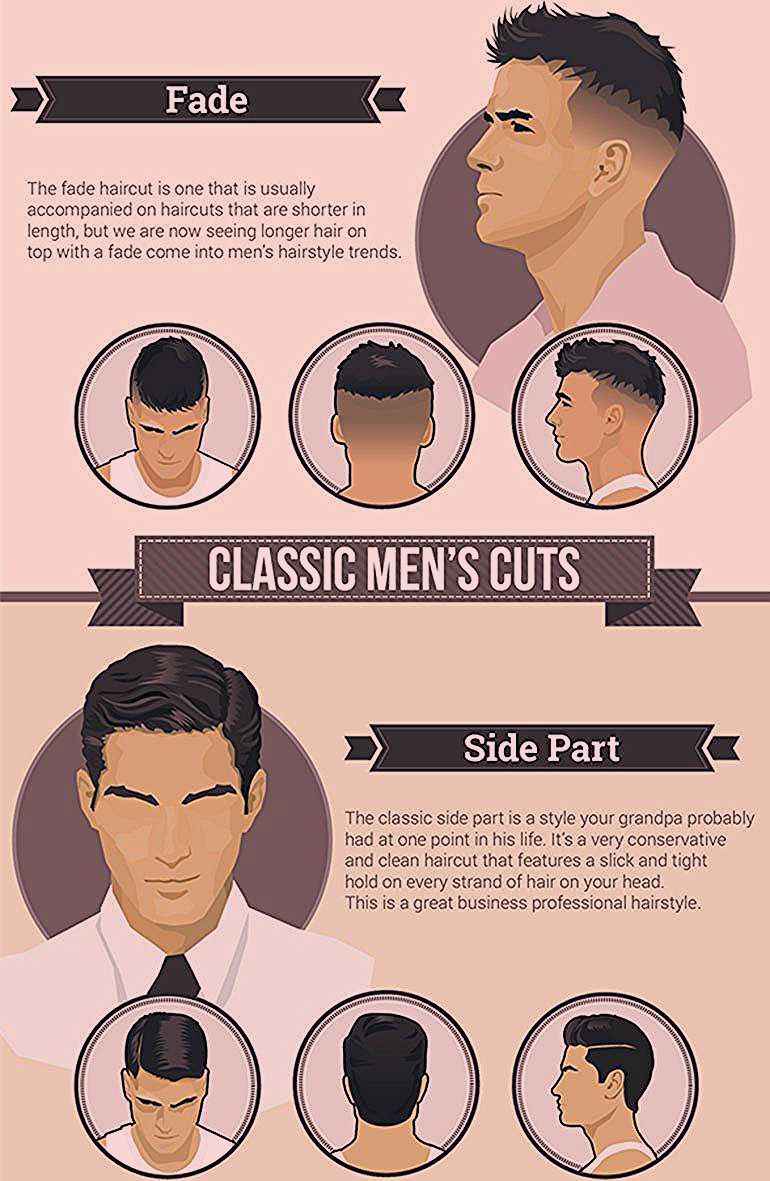 Photo of Men's Hairstyle Guide Elegant